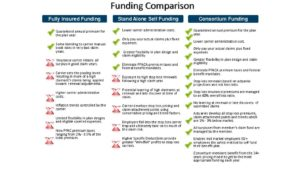 thumbnail of Consortium Funding Comparison